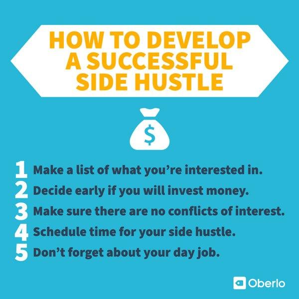 10 个最好的副业思路, 让你每月轻松赚1000美金